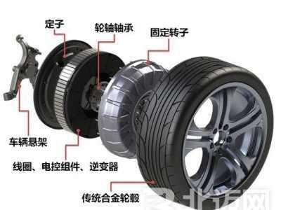 轮毂电机特点 轮毂电机的优缺点