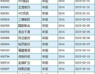 年报披露时间表 上市公司年报披露时间2015